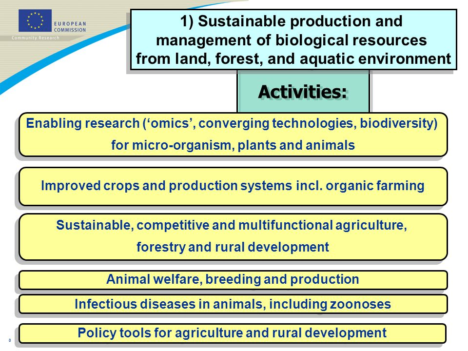 7 WHITE BIOTECH CLEAN BIOPROCESSES RAW MATERIALS/WASTE THE EUROPEAN KNOWLEDGE-BASED BIOECONOMY Sustainable production and management of biological resources from land, forest, and aquatic environments Fork to Farm Food, health and well-being SOCIETAL NEEDS Life sciences & biotechnology for sustainable non- food products + processes GREEN/BLUE BIOTECH OPTIMISED RAW MATERIALS PRODUCTION PROCESSING ADVANCED FOOD TECHNOLOGIES, FOOD QUALITY DETERMINANTS, NUTRITION LOW INPUT FARMING - BIODIVERSITY ANIMAL HEALTH - RURAL DEVT.