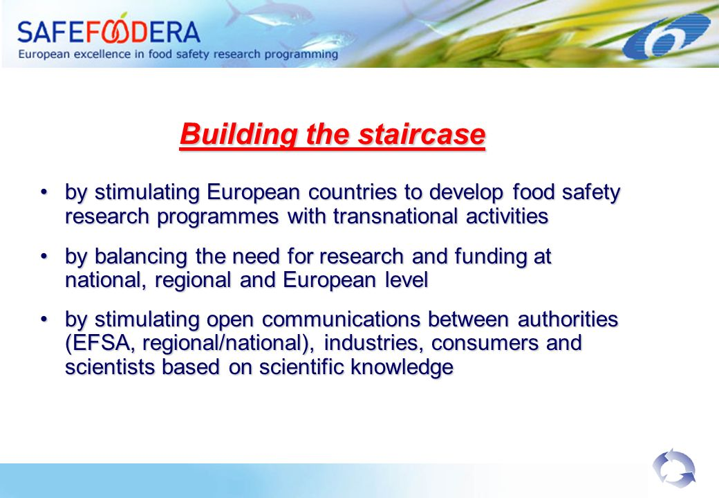 Building the staircase by stimulating European countries to develop food safety research programmes with transnational activitiesby stimulating European countries to develop food safety research programmes with transnational activities by balancing the need for research and funding at national, regional and European levelby balancing the need for research and funding at national, regional and European level by stimulating open communications between authorities (EFSA, regional/national), industries, consumers and scientists based on scientific knowledgeby stimulating open communications between authorities (EFSA, regional/national), industries, consumers and scientists based on scientific knowledge