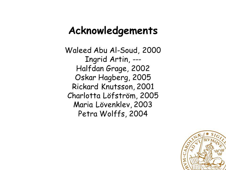 Acknowledgements Waleed Abu Al-Soud, 2000 Ingrid Artin, --- Halfdan Grage, 2002 Oskar Hagberg, 2005 Rickard Knutsson, 2001 Charlotta Löfström, 2005 Maria Lövenklev, 2003 Petra Wolffs, 2004