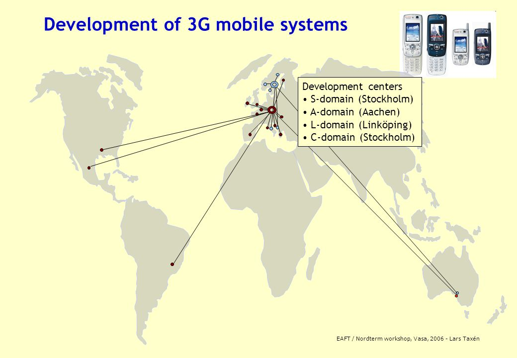 EAFT / Nordterm workshop, Vasa, 2006 - Lars Taxén Development of 3G mobile systems Development centers S-domain (Stockholm) A-domain (Aachen) L-domain (Linköping) C-domain (Stockholm)