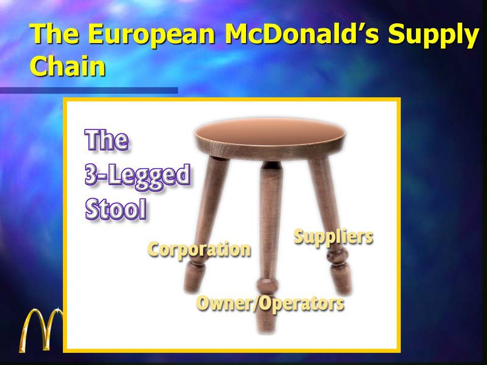 The European McDonalds Supply Chain