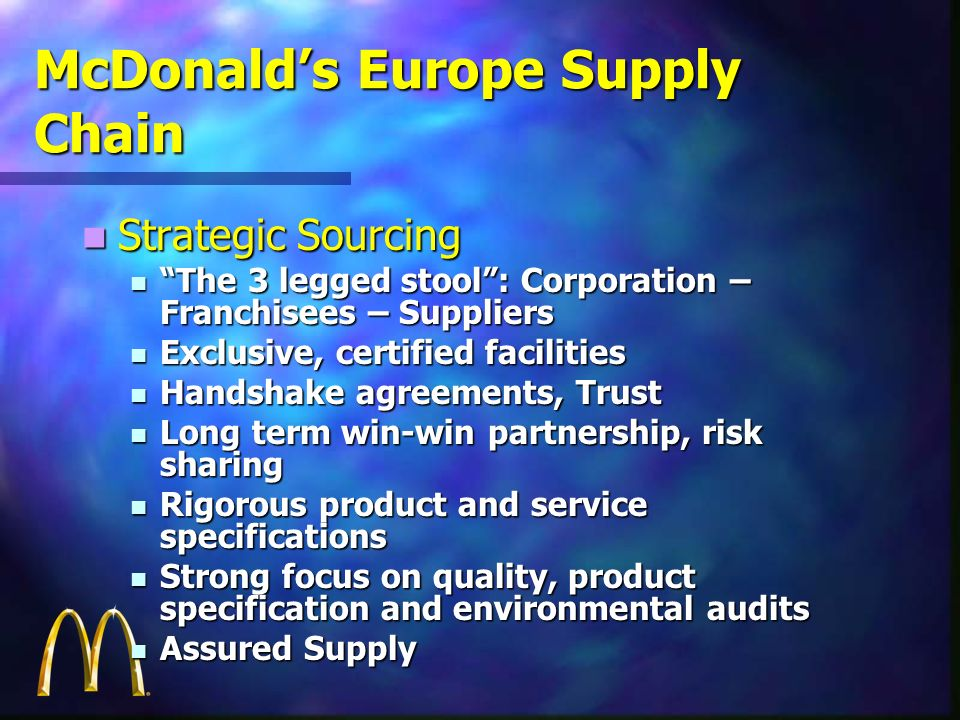 McDonalds Europe Supply Chain Strategic Sourcing Strategic Sourcing The 3 legged stool: Corporation – Franchisees – Suppliers The 3 legged stool: Corporation – Franchisees – Suppliers Exclusive, certified facilities Exclusive, certified facilities Handshake agreements, Trust Handshake agreements, Trust Long term win-win partnership, risk sharing Long term win-win partnership, risk sharing Rigorous product and service specifications Rigorous product and service specifications Strong focus on quality, product specification and environmental audits Strong focus on quality, product specification and environmental audits Assured Supply Assured Supply