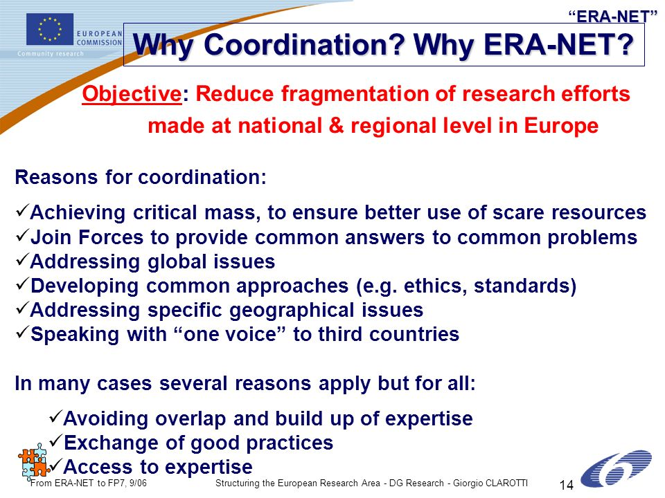 ERA-NETERA-NET From ERA-NET to FP7, 9/06Structuring the European Research Area - DG Research - Giorgio CLAROTTI 14 Why Coordination? Why ERA-NET? Obje