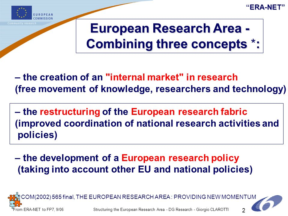 ERA-NETERA-NET From ERA-NET to FP7, 9/06Structuring the European Research Area - DG Research - Giorgio CLAROTTI 2 – the creation of an
