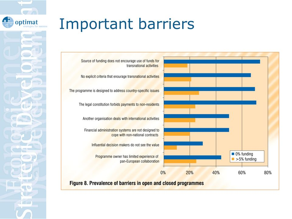 Important barriers
