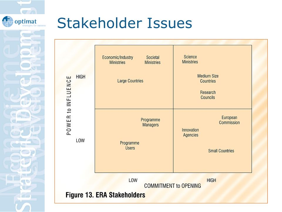 Stakeholder Issues