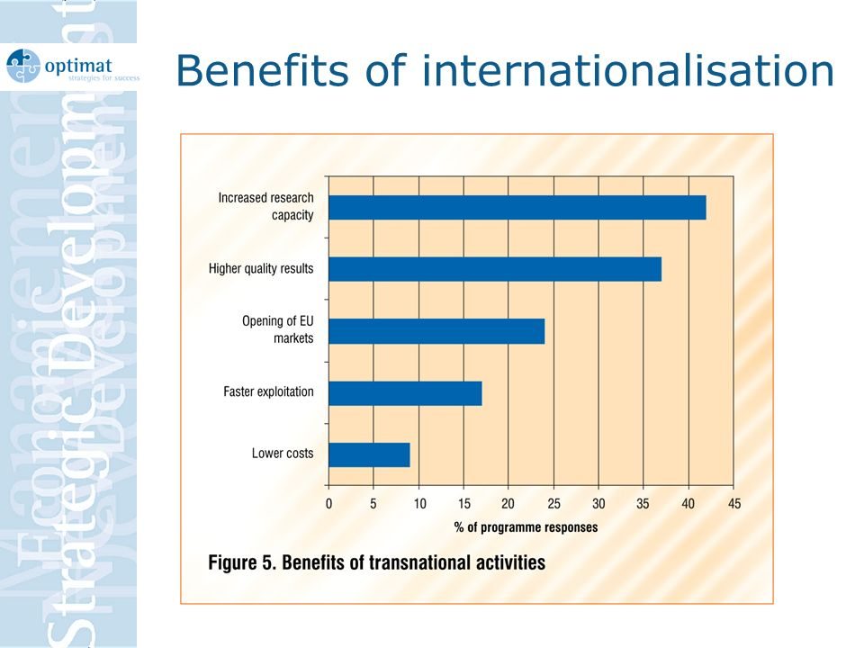 Benefits of internationalisation