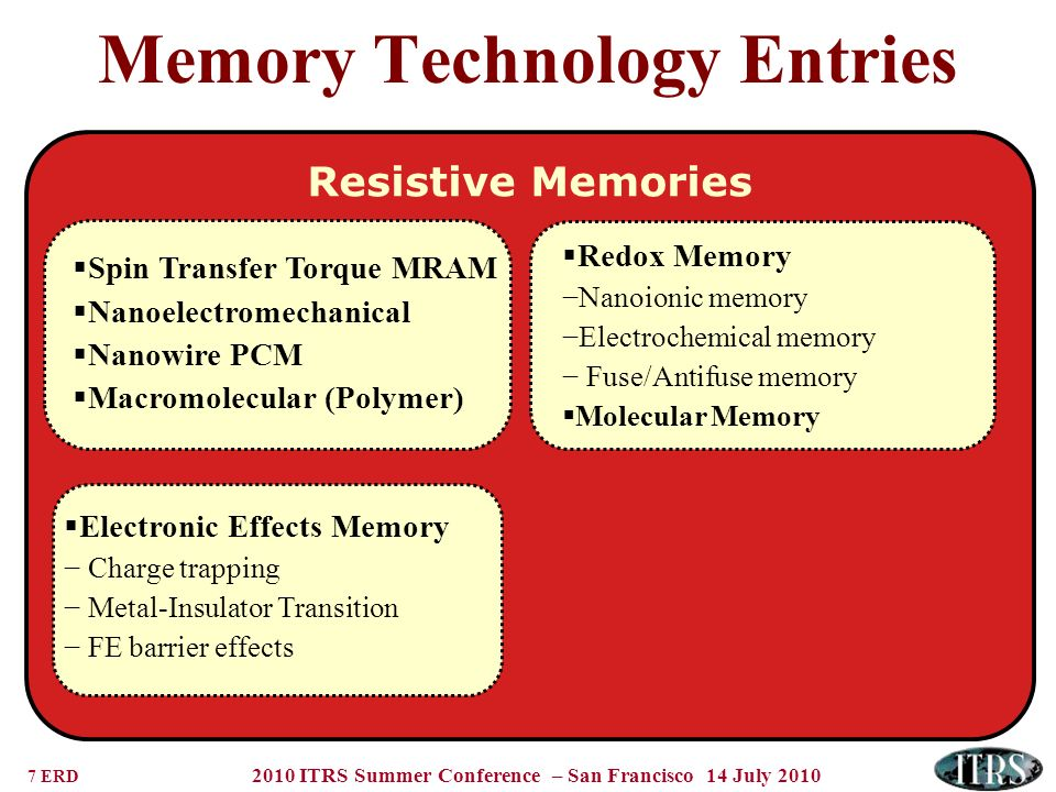 7 ERD 2010 ITRS Summer Conference – San Francisco 14 July 2010 Resistive Memories Memory Technology Entries Redox Memory Nanoionic memory Electrochemi