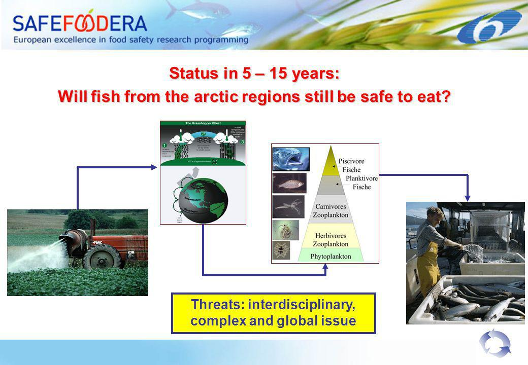 Threats: interdisciplinary, complex and global issue Status in 5 – 15 years: Will fish from the arctic regions still be safe to eat