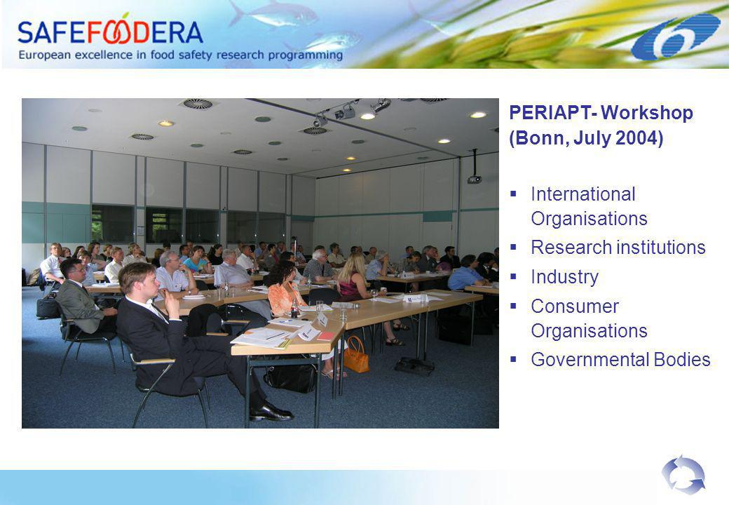 PERIAPT- Workshop (Bonn, July 2004) International Organisations Research institutions Industry Consumer Organisations Governmental Bodies
