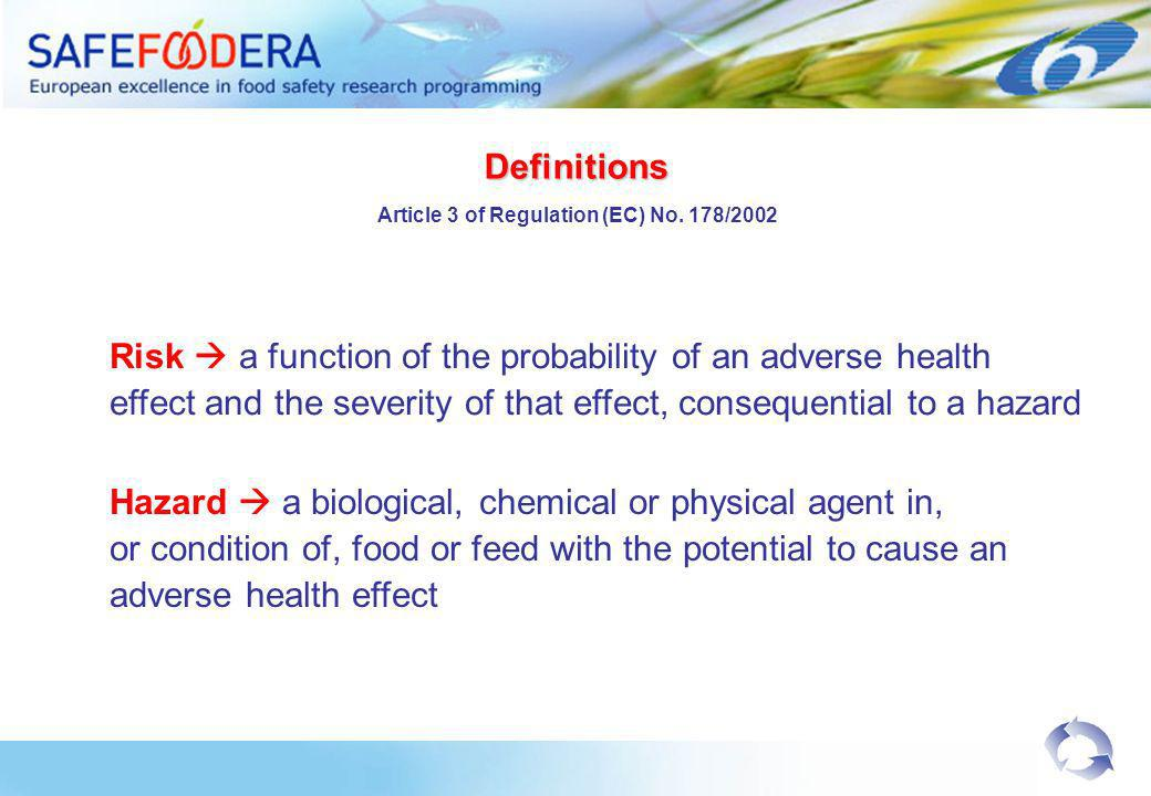 Hazard a biological, chemical or physical agent in, or condition of, food or feed with the potential to cause an adverse health effect Definitions Article 3 of Regulation (EC) No.