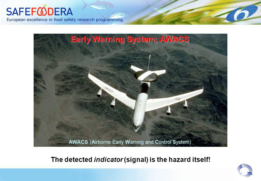 AWACS (Airborne Early Warning and Control System) The detected indicator (signal) is the hazard itself.