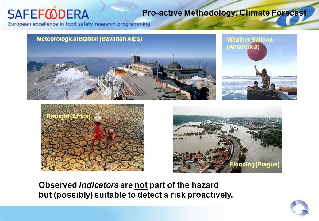 Methodology Pro-active Methodology: Climate Forecast Meteorological Station (Bavarian Alps) Weather Balloon (Antarctica) Drought (Africa) Observed indicators are not part of the hazard but (possibly) suitable to detect a risk proactively.