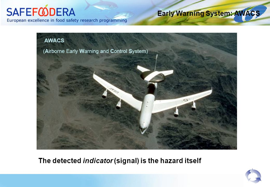 AWACS (Airborne Early Warning and Control System) Early Warning System: AWACS The detected indicator (signal) is the hazard itself