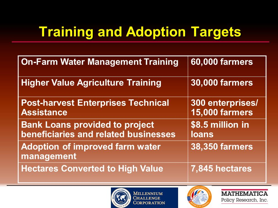 Training and Adoption Targets On-Farm Water Management Training60,000 farmers Higher Value Agriculture Training30,000 farmers Post-harvest Enterprises Technical Assistance 300 enterprises/ 15,000 farmers Bank Loans provided to project beneficiaries and related businesses $8.5 million in loans Adoption of improved farm water management 38,350 farmers Hectares Converted to High Value7,845 hectares