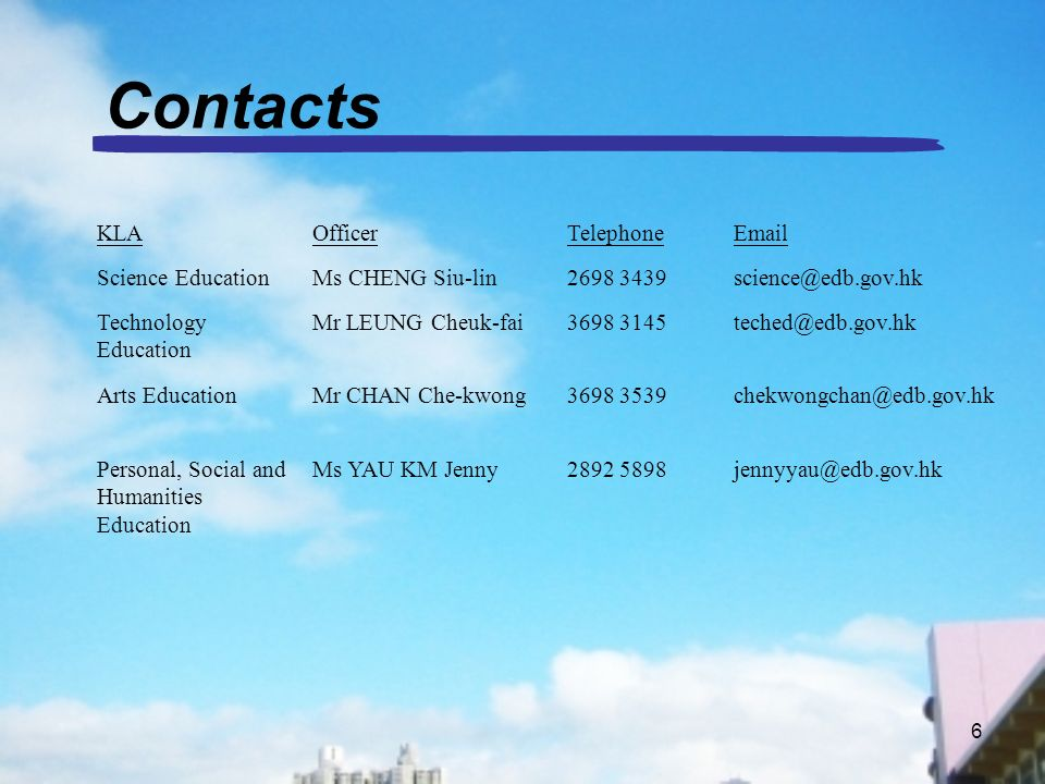 6 KLAOfficerTelephone Science EducationMs CHENG Siu-lin2698 Technology Education Mr LEUNG Cheuk-fai3698 Arts EducationMr CHAN Che-kwong3698 Personal, Social and Humanities Education Ms YAU KM Jenny2892 Contacts