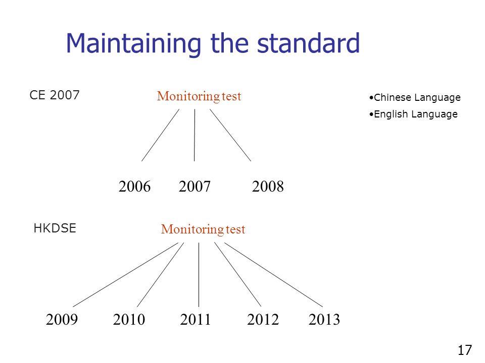 Maintaining the standard Monitoring test 20092010201120122013 Monitoring test 200620072008 CE 2007 HKDSE 17 Chinese Language English Language