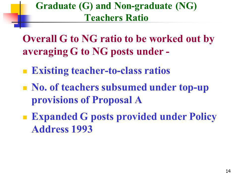 14 Graduate (G) and Non-graduate (NG) Teachers Ratio Overall G to NG ratio to be worked out by averaging G to NG posts under - Existing teacher-to-class ratios No.