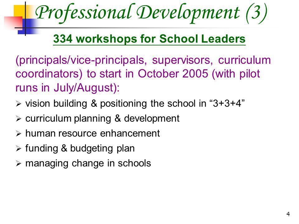 5 PD Programmes for Teachers PDP with other institutions focussing on NSS subjects (35-100 hrs) - Understanding & Interpreting the Curriculum# (core) - Assessing Student Learning# (core) - Learning &Teaching Strategies - Enriching Knowledge Other learning experiences COS Student counselling & career guidance Professional Development (4)