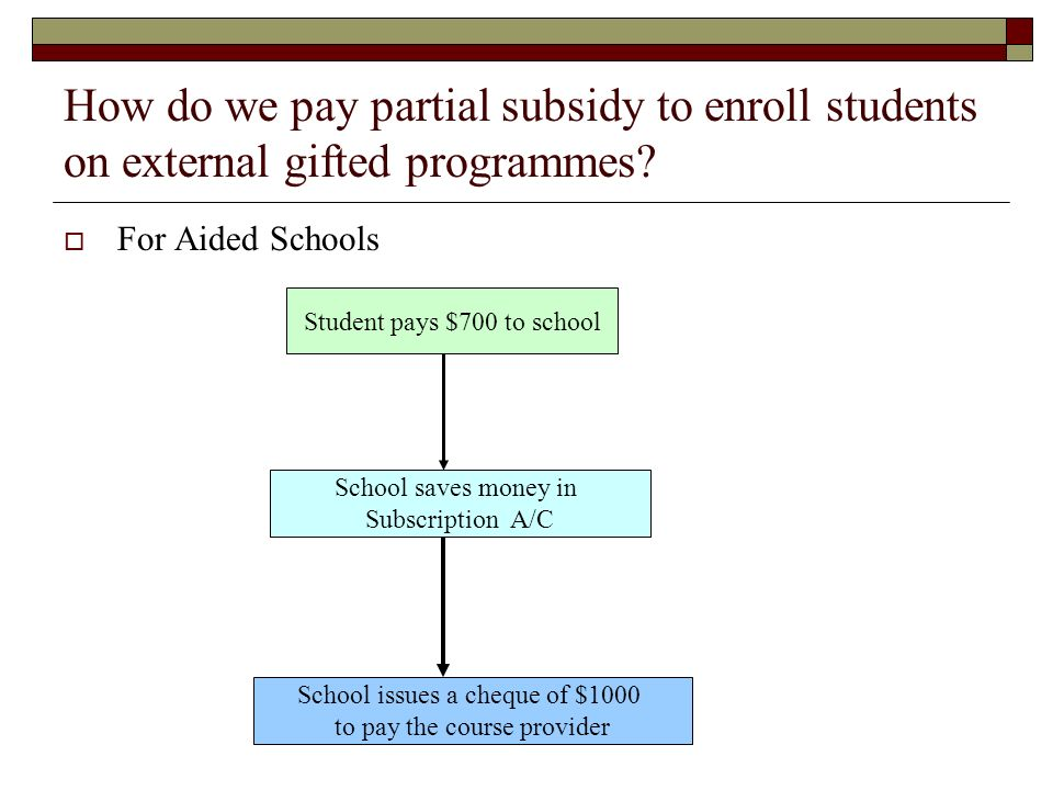 How do we pay partial subsidy to enroll students on external gifted programmes? For Aided Schools Student pays $700 to school School saves money in Su