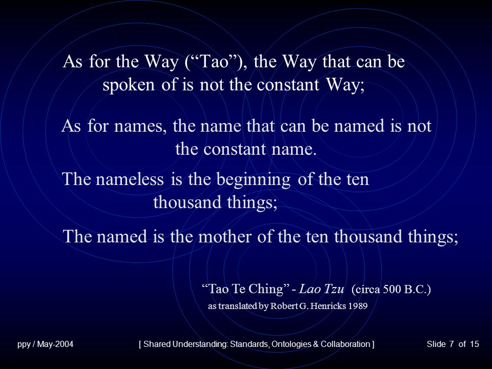 ppy / May-2004[ Shared Understanding: Standards, Ontologies & Collaboration ]Slide 7 of 15 As for the Way (Tao), the Way that can be spoken of is not the constant Way; As for names, the name that can be named is not the constant name.