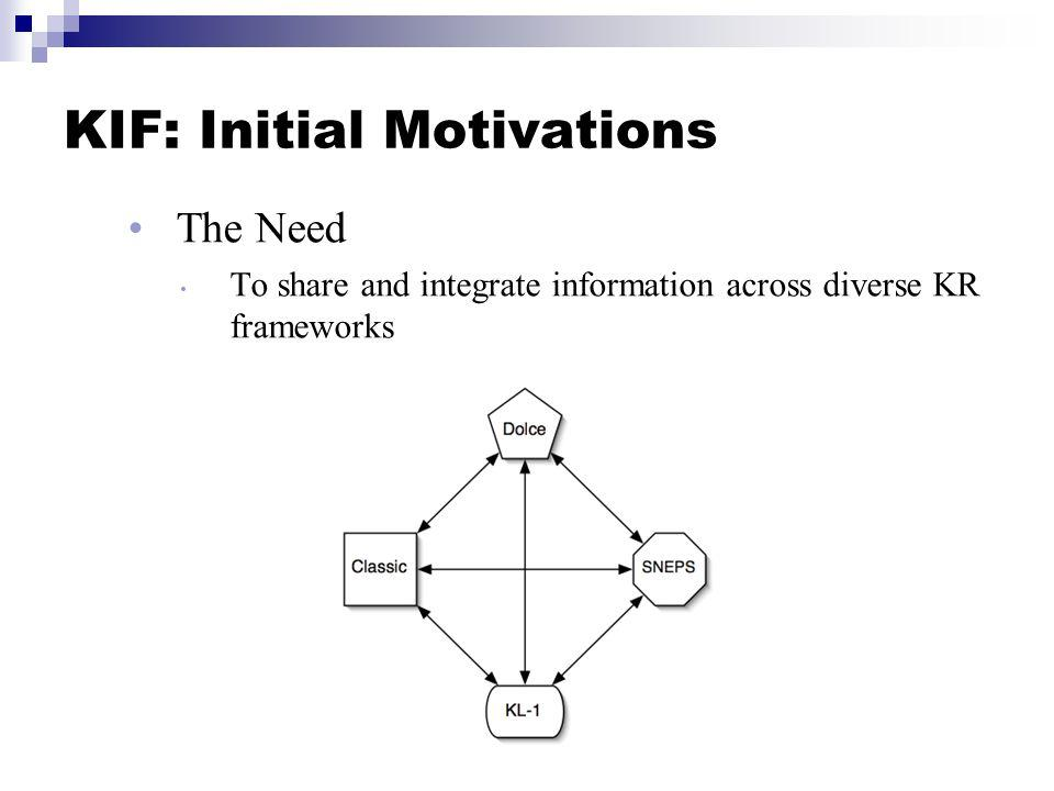 KIF: Initial Motivations The Need To share and integrate information across diverse KR frameworks