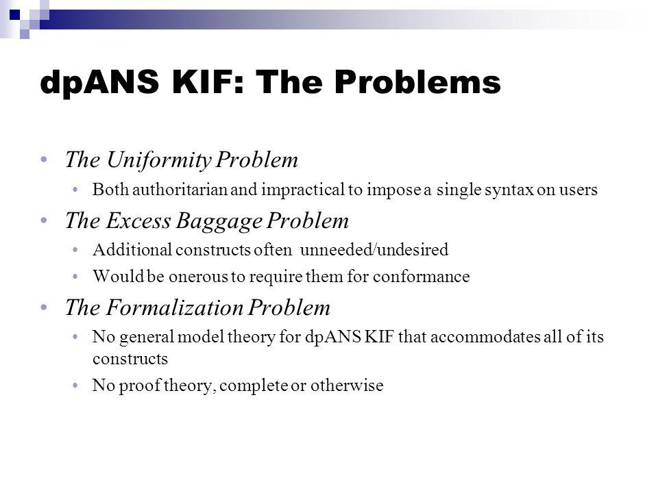 Approach to a Solution: S implified C ommon L ogic SCL is an abstract, generalized version of KIF SCL and the the problems of dpANS KIF Uniformity Standardize structure rather than any particular form Excess Baggage Allow rather than impose additional constructs Formalization SCL has a rigorous, model theory SCLs first-order component has a complete proof theory SCLs non-first-order component has an infinitary proof theory for sequence variables SCLs restrictions on sequence variables still permits limited automated reasoning