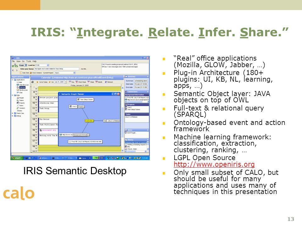 13 IRIS: Integrate. Relate. Infer. Share.