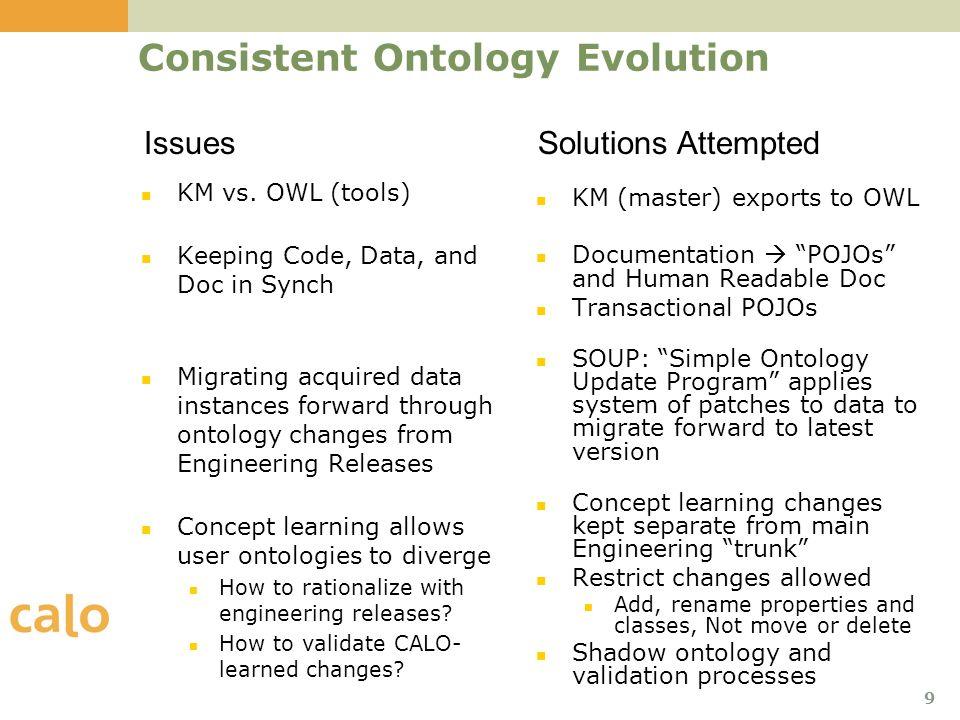 9 Consistent Ontology Evolution KM vs.