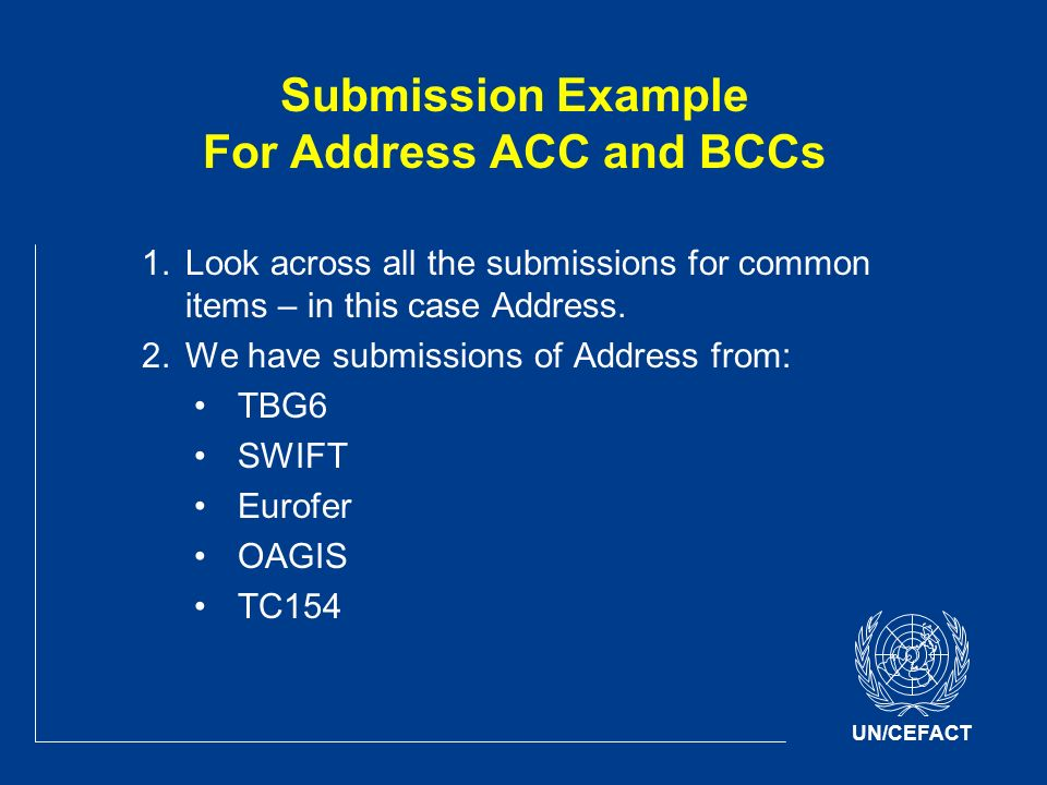 UN/CEFACT Submission Example For Address ACC and BCCs 1.Look across all the submissions for common items – in this case Address.