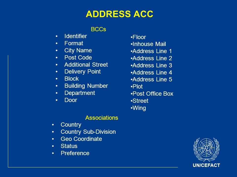 UN/CEFACT ADDRESS ACC BCCs Identifier Format City Name Post Code Additional Street Delivery Point Block Building Number Department Door Associations Country Country Sub-Division Geo Coordinate Status Preference Floor Inhouse Mail Address Line 1 Address Line 2 Address Line 3 Address Line 4 Address Line 5 Plot Post Office Box Street Wing