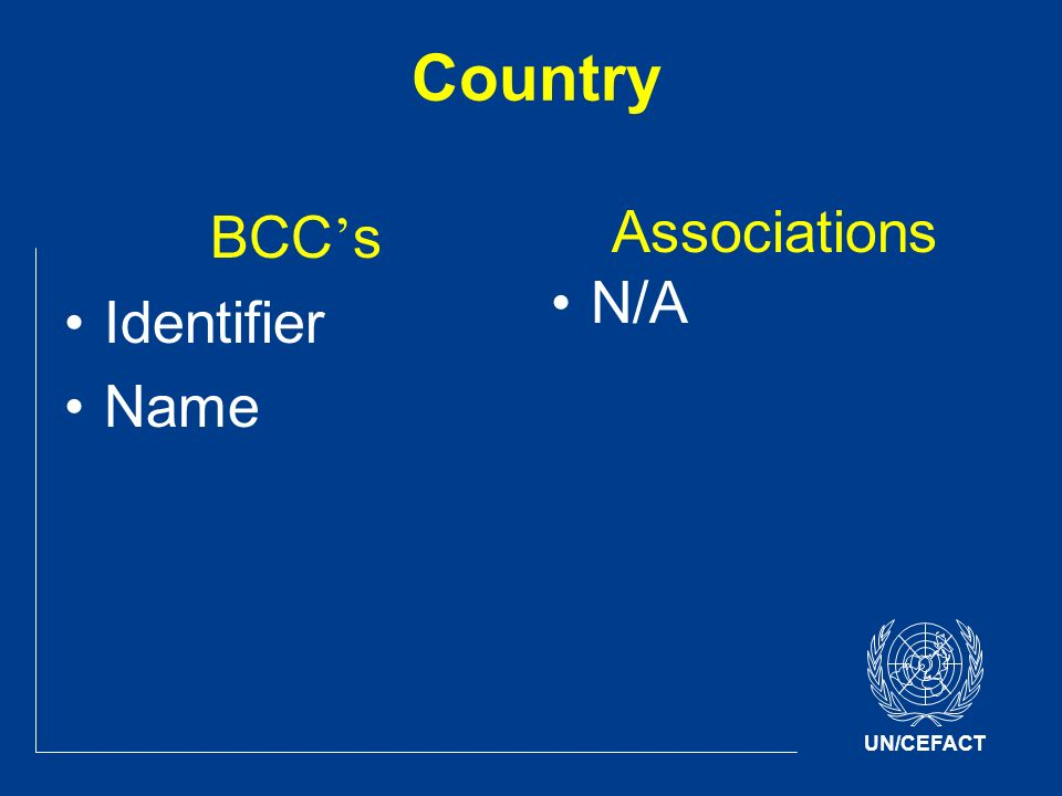 UN/CEFACT Country BCC s Identifier Name Associations N/A