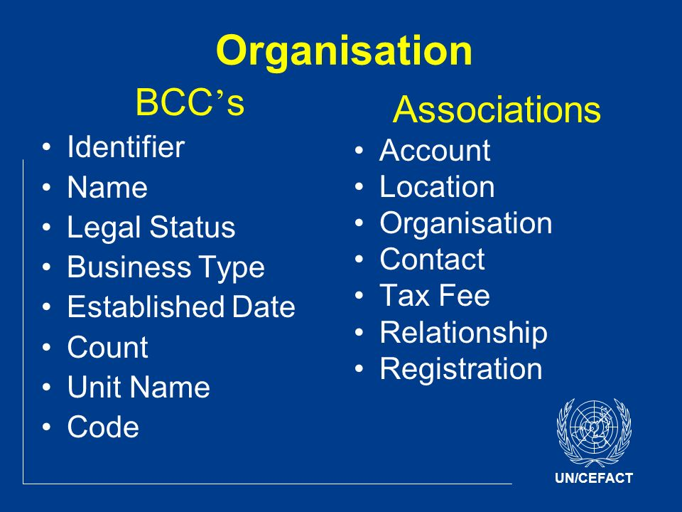 UN/CEFACT Organisation BCC s Identifier Name Legal Status Business Type Established Date Count Unit Name Code Associations Account Location Organisation Contact Tax Fee Relationship Registration