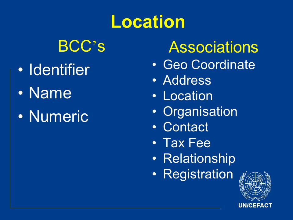 UN/CEFACT Location BCC s Identifier Name Numeric Associations Geo Coordinate Address Location Organisation Contact Tax Fee Relationship Registration