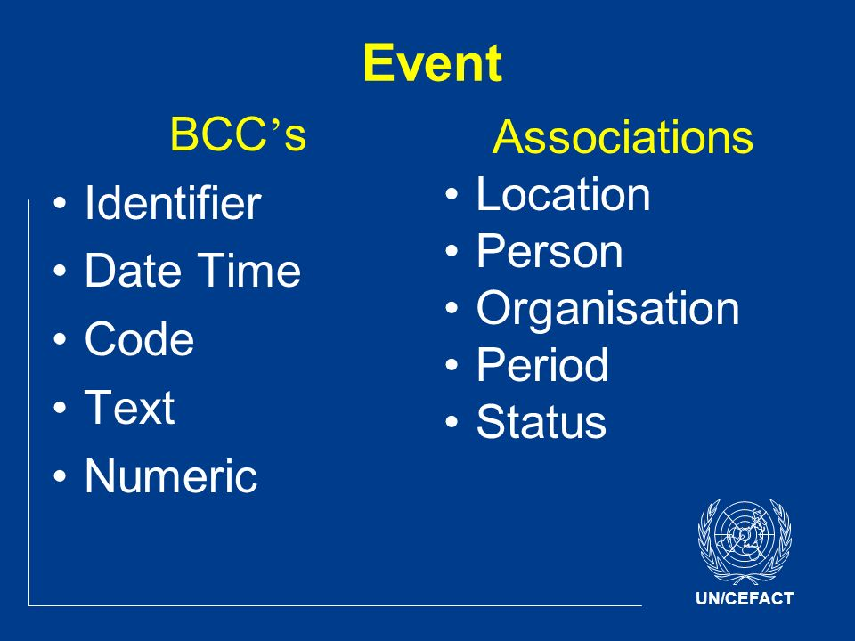 UN/CEFACT Event BCC s Identifier Date Time Code Text Numeric Associations Location Person Organisation Period Status