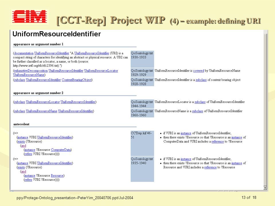 ppy/Protege-Ontolog_presentation--PeterYim_20040706.ppt/Jul-2004 13 of 18 [CCT-Rep] Project WIP (4) – example: defining URI