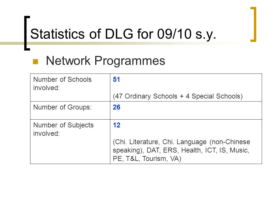 Statistics of DLG for 09/10 s.y.