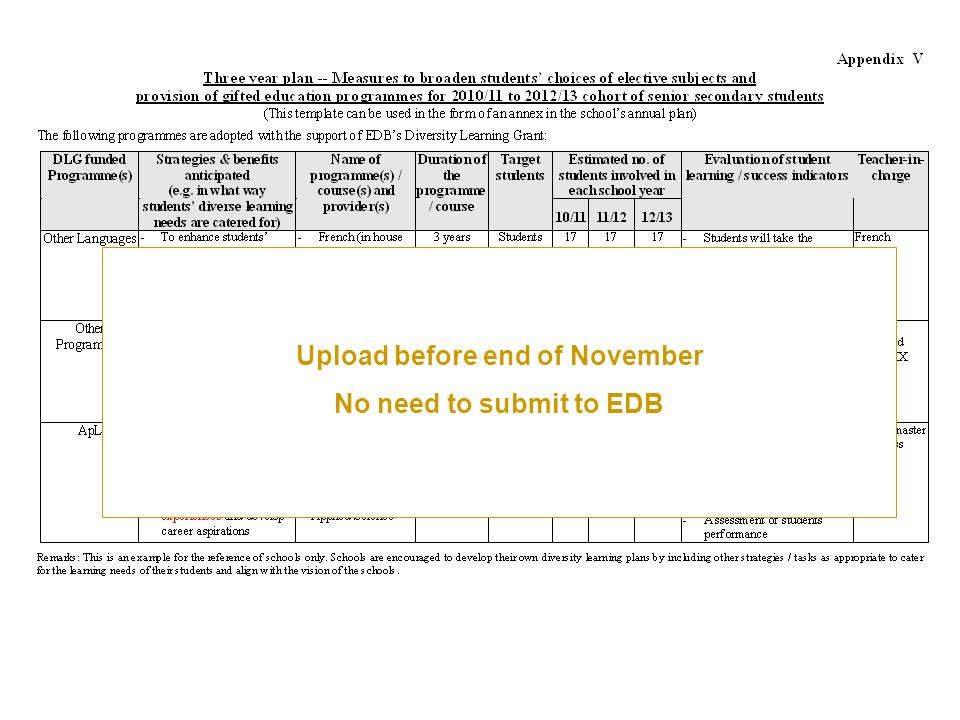 Upload before end of November No need to submit to EDB