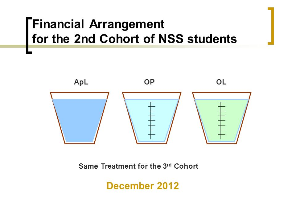 Financial Arrangement for the 2nd Cohort of NSS students August 2010 ApLOLOP December 2010August 2011 December 2011August 2012December 2012 Same Treatment for the 3 rd Cohort