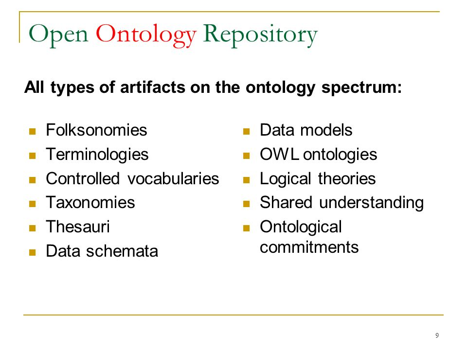 9 Open Ontology Repository Folksonomies Terminologies Controlled vocabularies Taxonomies Thesauri Data schemata Data models OWL ontologies Logical theories Shared understanding Ontological commitments All types of artifacts on the ontology spectrum: