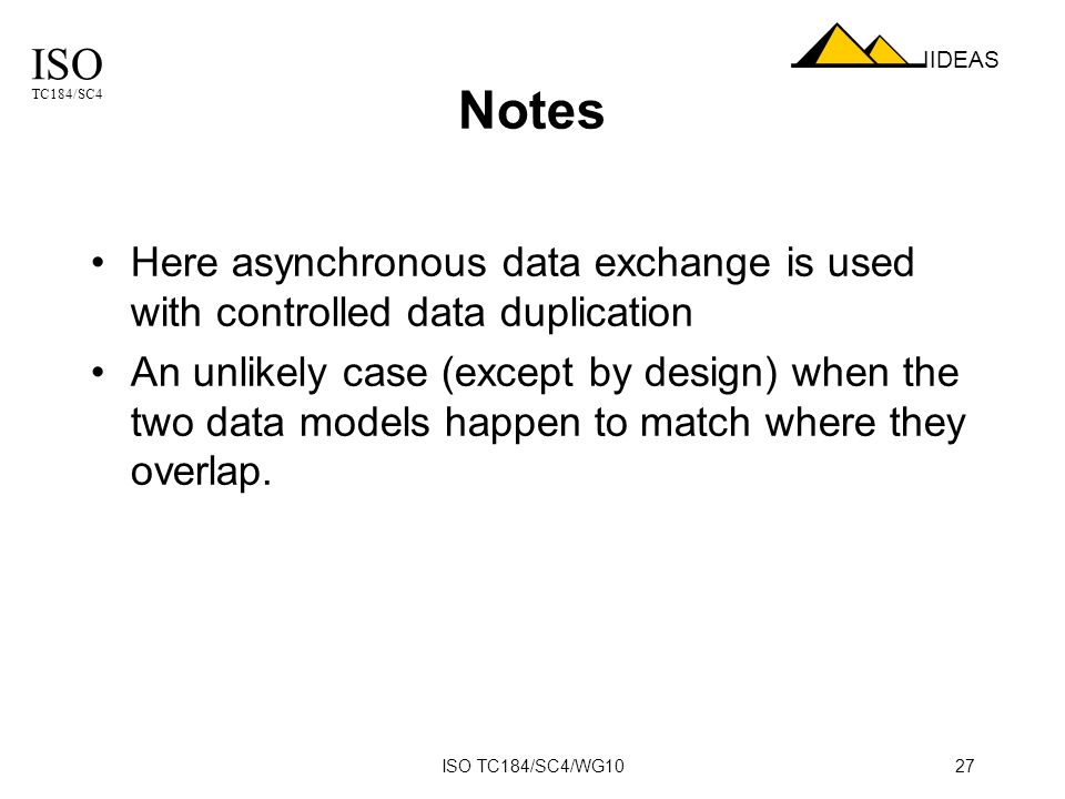 ISO TC184/SC4 IIDEAS ISO TC184/SC4/WG1027 Notes Here asynchronous data exchange is used with controlled data duplication An unlikely case (except by design) when the two data models happen to match where they overlap.