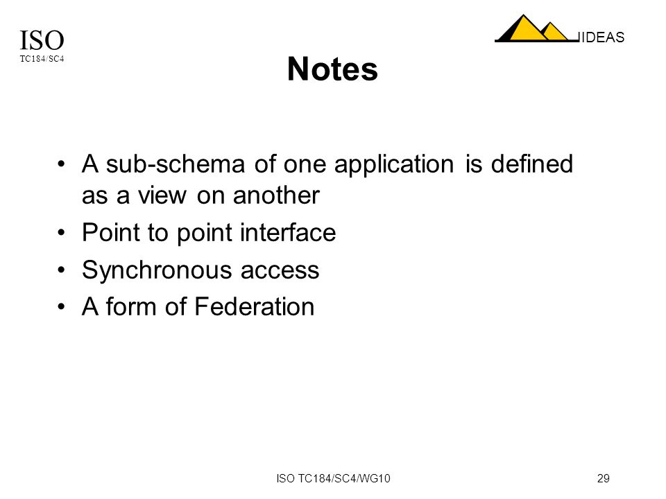 ISO TC184/SC4 IIDEAS ISO TC184/SC4/WG1029 Notes A sub-schema of one application is defined as a view on another Point to point interface Synchronous access A form of Federation