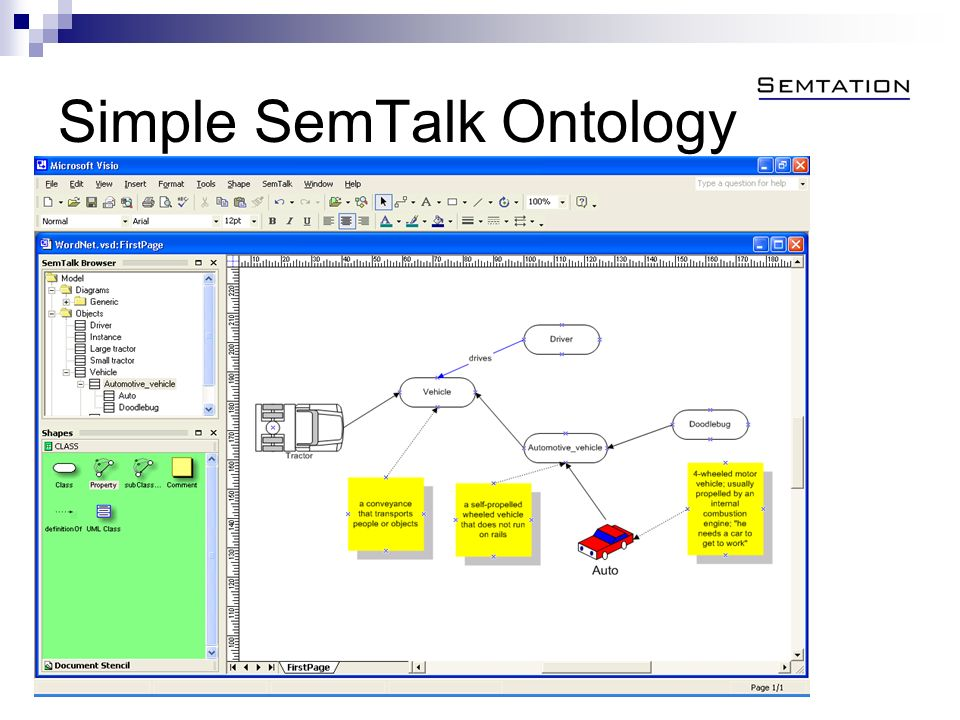 Simple SemTalk Ontology