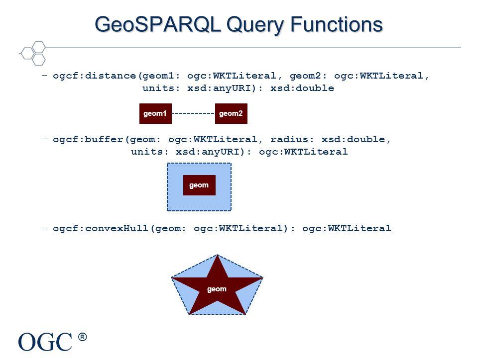 OGC ® –ogcf:distance(geom1: ogc:WKTLiteral, geom2: ogc:WKTLiteral, units: xsd:anyURI): xsd:double –ogcf:buffer(geom: ogc:WKTLiteral, radius: xsd:doubl