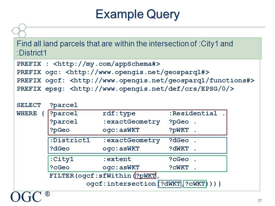 OGC ® PREFIX : PREFIX ogc: PREFIX ogcf: PREFIX epsg: SELECT ?parcel WHERE { ?parcel rdf:type :Residential. ?parcel :exactGeometry ?pGeo. ?pGeo ogc:asW
