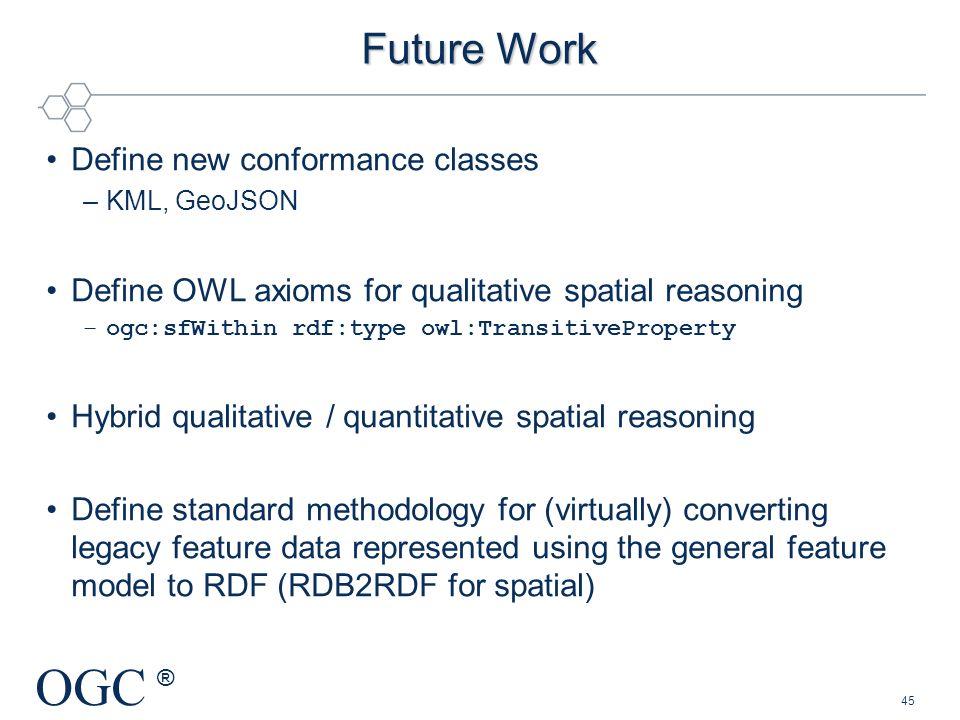 OGC ® Future Work Define new conformance classes –KML, GeoJSON Define OWL axioms for qualitative spatial reasoning –ogc:sfWithin rdf:type owl:Transiti