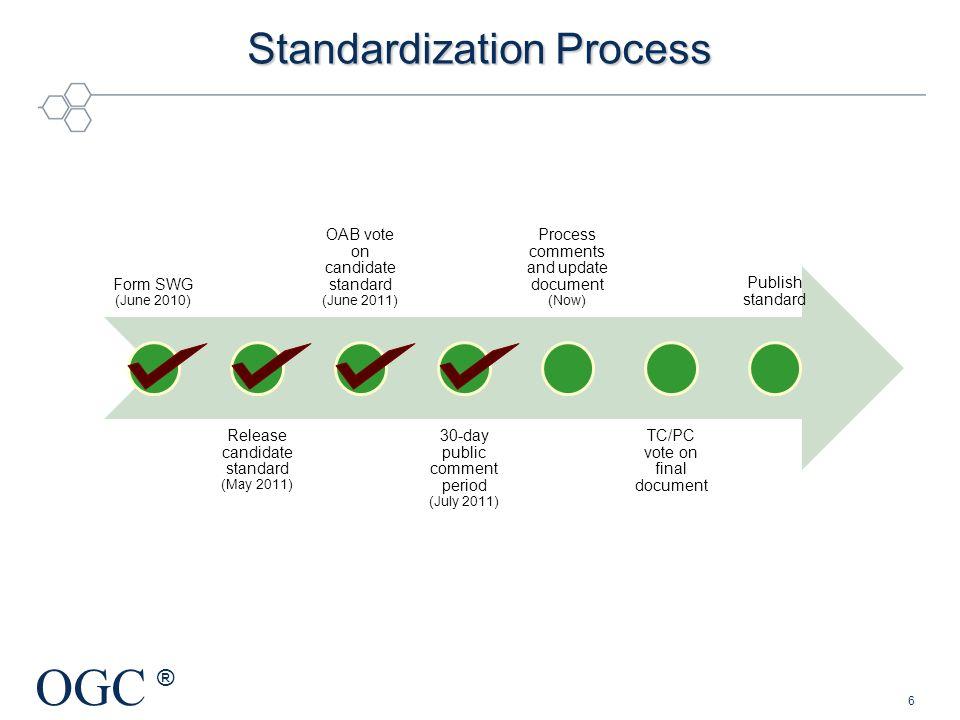 OGC ® Standardization Process 6