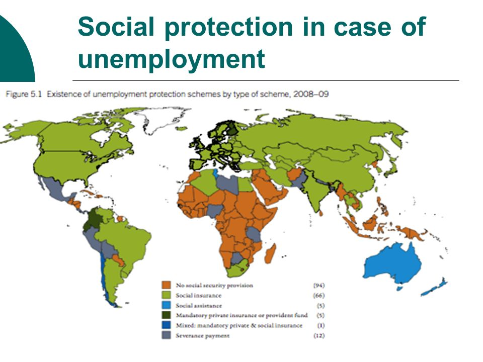 Social protection in case of unemployment