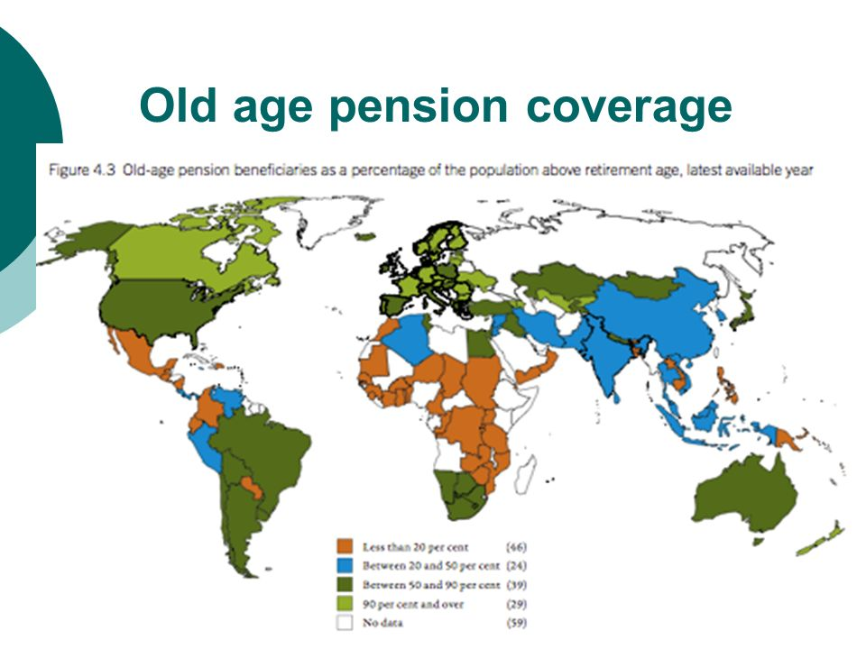 Old age pension coverage