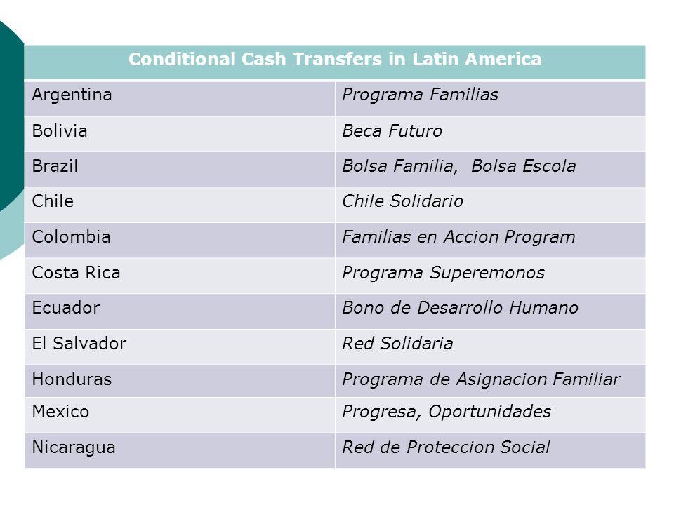 Conditional Cash Transfers in Latin America ArgentinaPrograma Familias BoliviaBeca Futuro BrazilBolsa Familia, Bolsa Escola ChileChile Solidario Colom